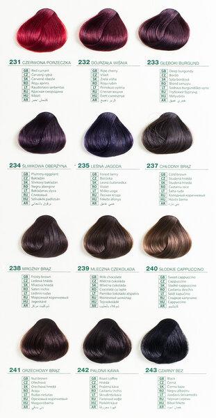 Краска для волос Joanna Naturia Color, 231 Красная смородина интернет-магазин